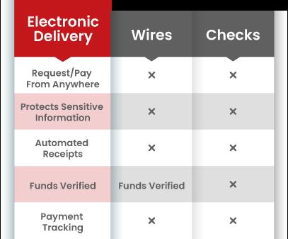 EMD-mobile-chart-TTS